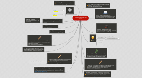 Mind Map: Types of Reliability and Validity
