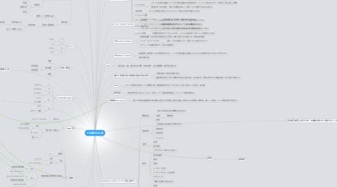 Mind Map: 応用情報技術者
