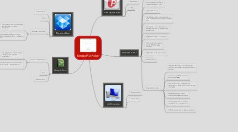 Mind Map: Simple File Picker