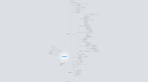 Mind Map: Добиться правосудия