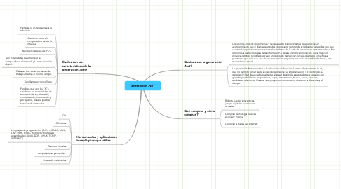 Mind Map: Generación .NET