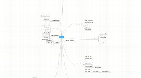 Mind Map: XUL