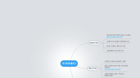 Mind Map: 포스트뷰 블로그