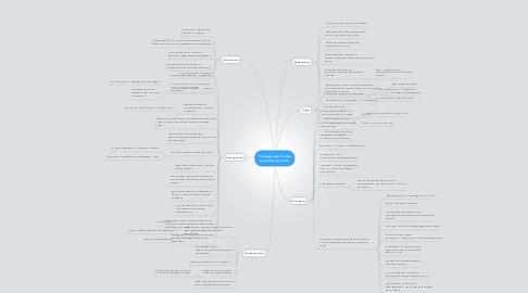 Mind Map: Таймдрайв Глеба Архангельского