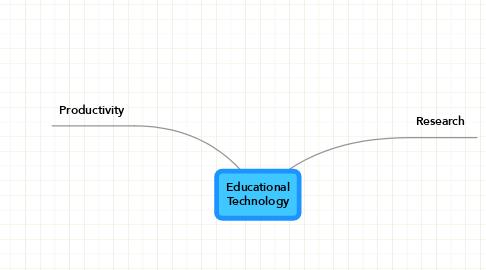 Mind Map: EducationalTechnology