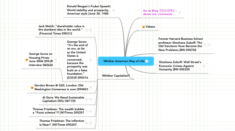 Mind Map: Whither American Way of Life