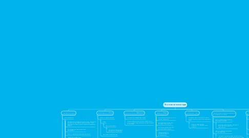Mind Map: План онлайн-семинара
