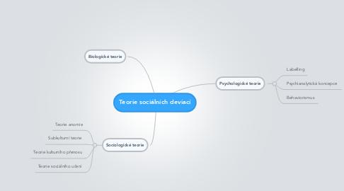 Mind Map: Teorie sociálních deviací