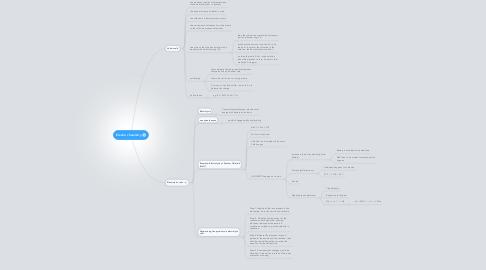 Mind Map: Electro chemistry