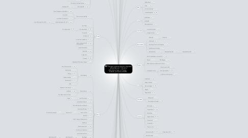 Mind Map: 272 supports d'informations/suivi sur lespathologies et la santé, proposés parl'industrie pharmaceutique (pro & grandpublic) - Elaboré par Fabrice VEZIN -