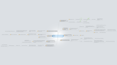Mind Map: (Do Not Read!) Awesome Plot