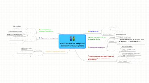 Mind Map: Технологические операции создания ситуаций успеха