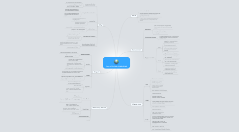 Mind Map: Copy of CLOUD COMPUTING