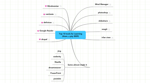 Mind Map: Top 10 tools for Learning (thom_s july 2009)