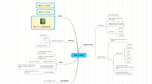 Mind Map: ESRI UC 2009