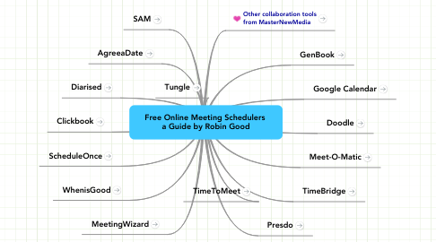 Mind Map: Free Online Meeting Schedulers  a Guide by Robin Good