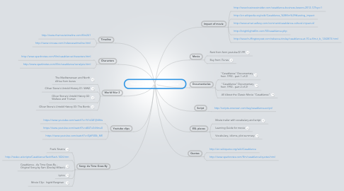 "Mind Map: Teaching ESL with ""Casablanca"""