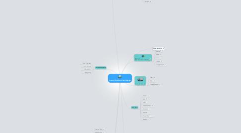 Mind Map: Internet für Alle auf der Welt