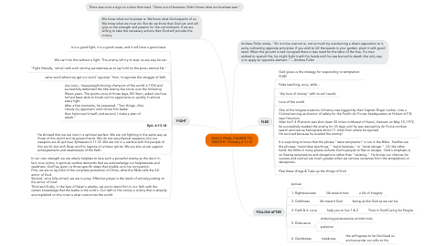 Mind Map: PAUL'S FINAL CHARGE TO TIMOTHY 1Timothy 6:11-12