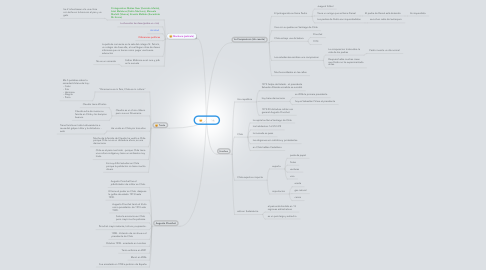 Mind Map: Chile