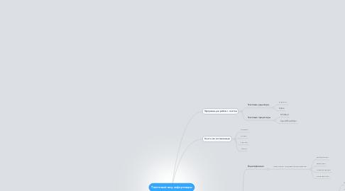 Mind Map: Текстовый вид информации
