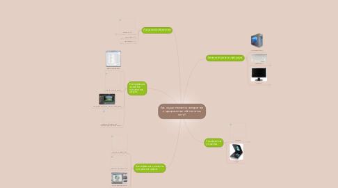 Mind Map: Как осуществляется аппаратное и программное обеспечение сети?