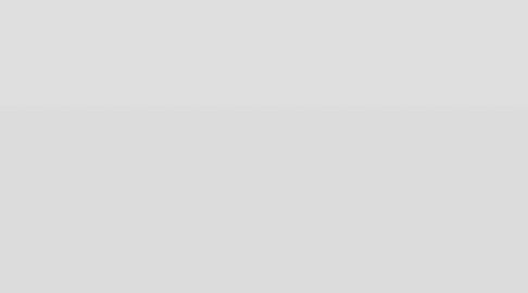 Mind Map: Copy of Создаем бренд-платформу