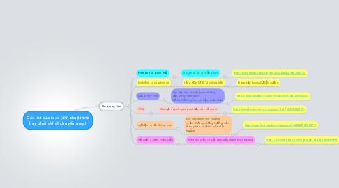 Mind Map: Các list của face (dữ chuột trái hay phải để di chuyển map)