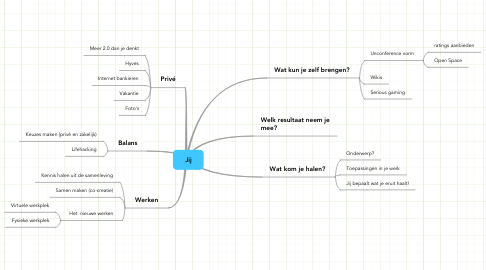 Mind Map: Jij