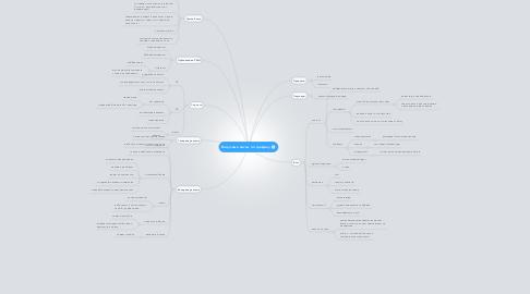 Mind Map: Бонусные касты по трафику
