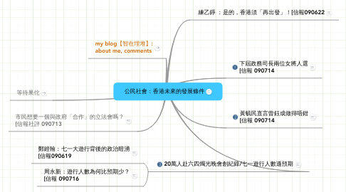 Mind Map: 公民社會:香港未來的發展條件