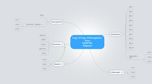 Mind Map: Copy of Copy of Baumgartner  Anna FILMTITEL Regisseur