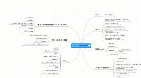 Mind Map: オブジェクト指向と関数型