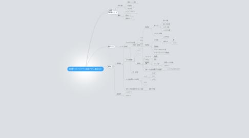 Mind Map: 学習塾サイトからBHへの送客が少ない理由とは?