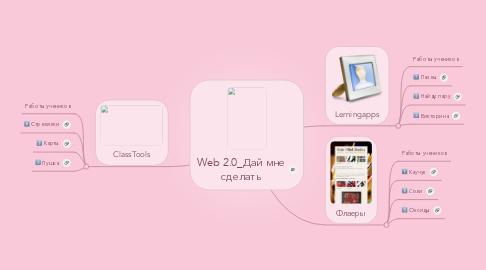 Mind Map: Web 2.0_Дай мне сделать