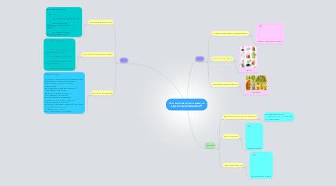 Mind Map: Чем отличаются сказки отдругих произведений?