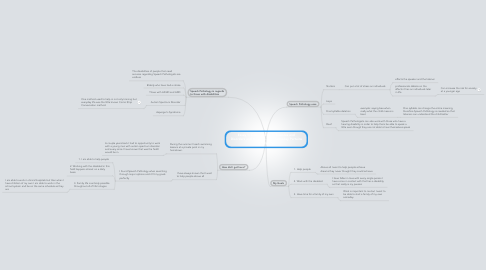 Mind Map: Essay 1: Communication Sciences and Disorders and How I Hope it Someday Pertains to My Life