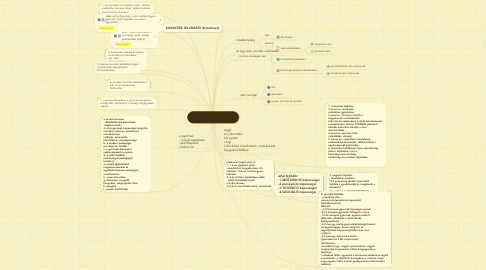 Mind Map: A játék - nak/ot/ban