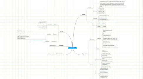 Mind Map: Proveedores WEB
