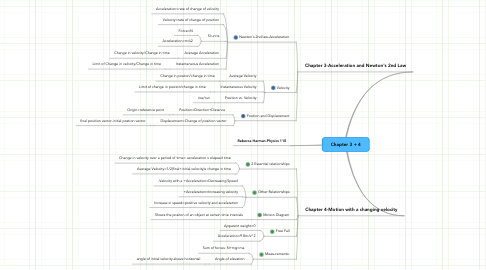 Mind Map: Chapter 3 + 4