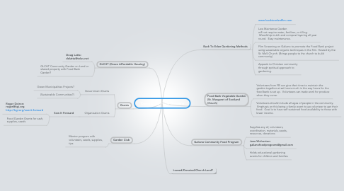 Mind Map: Community Food Gardens