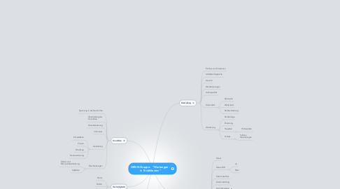 """Mind Map: DENIS-Gruppe:  """"Wertungen - in Erzähltexten"""""""