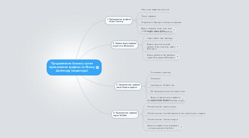 Mind Map: Продвижение бизнеса путемпривлечения трафика по МаксуДаймонду (видеокурс)