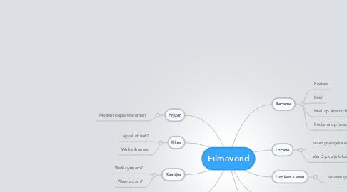 Mind Map: Filmavond