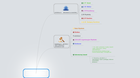 Mind Map: REGULAMIN ORGANIZACYJNY  AKADEMII EKONOMICZNEJ   IM. KAROLA ADAMIECKIEGO   W KATOWICACH