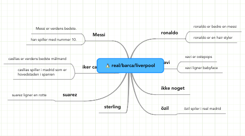 Mind Map: real/barca/liverpool