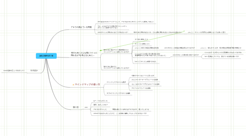 Mind Map: [AS] 2009.07.18