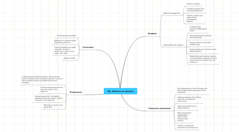 Mind Map: My  beliefs as an educator