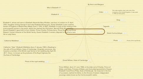 Mind Map: Monarchy and the Establishment