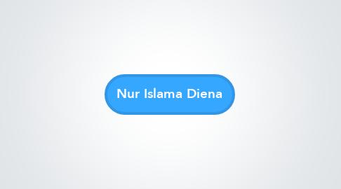 Mind Map: Nur Islama Diena